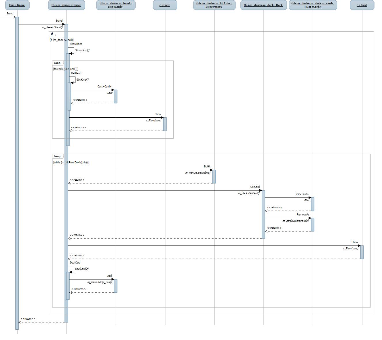 Workshop 3 design using patterns objektorienterad analys och blackjackstandsequencediagramg 2011 10 206762 kb ccuart Gallery